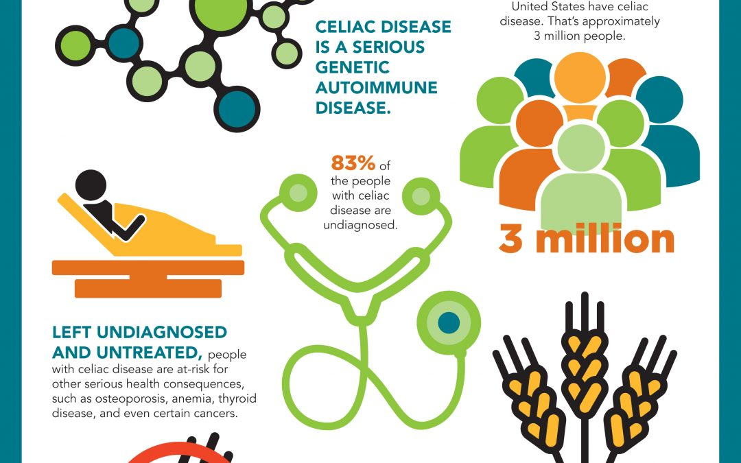 What You Don't Know About Celiac Disease and Why it's Important